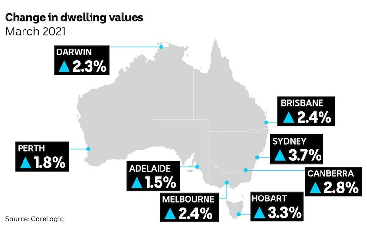 Property prices are hitting records in all cities.